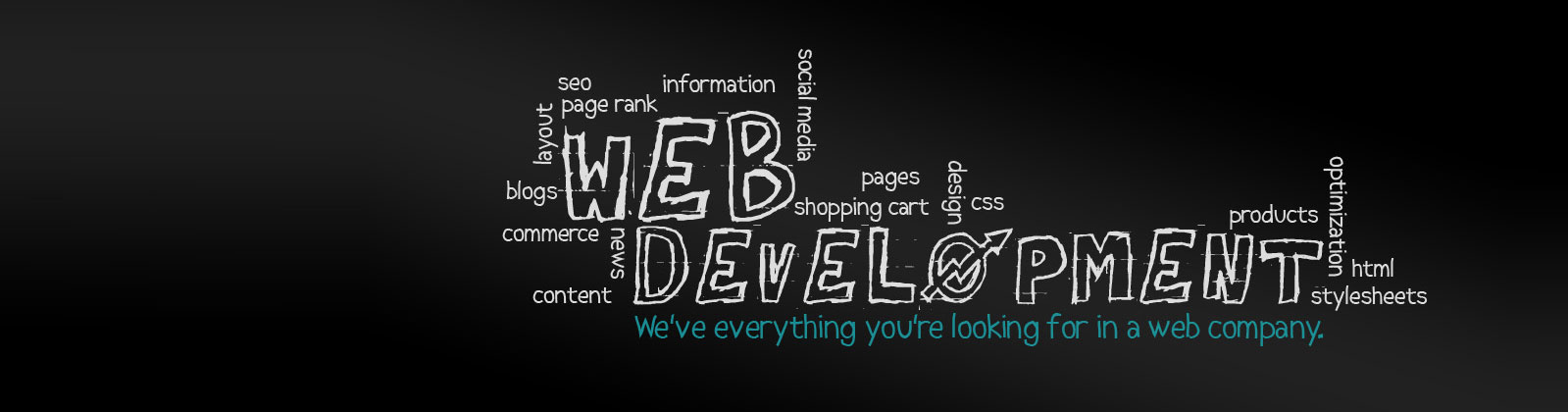 Customized Website Development